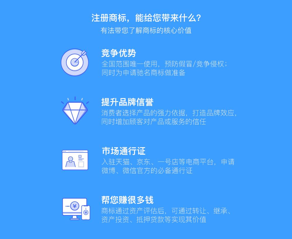 商标注册PC详情页003.png